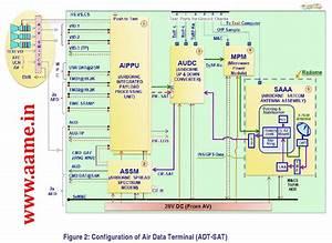 Wiring Signaling Adt Diagram Device Adt Aj1014