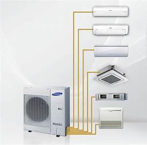 Klimatizace do jedné místnosti