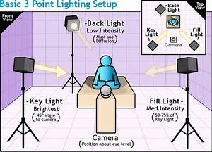 54 Best Images About Photography Lighting Tips Tricks And