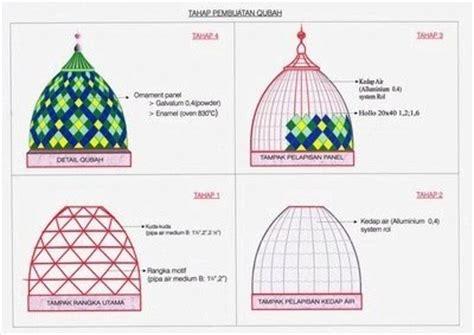 tahapan pembuatan kubah masjid kubah masjid