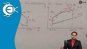 Expression For Efficiency Of Dual Cycle