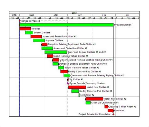 residential construction schedule template excel planner template