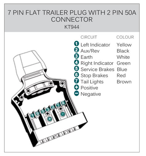 Pin Trailer Plug Sockets With Amp Power