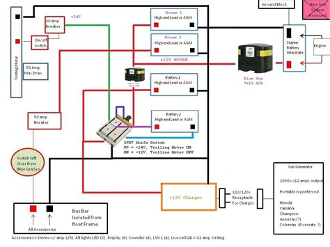 Marine Battery Charger Hull Truth by Any Recommendations On A Marine Battery Charger Page 2