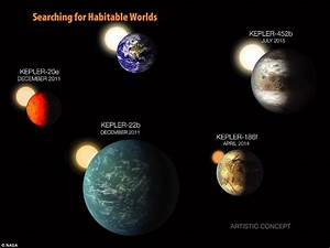 'Earth 2.0' Kepler 452b is most similar planet to ours ...