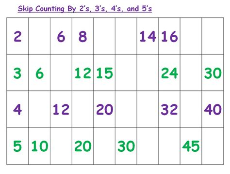 free skip count by 2 worksheets printable shelter