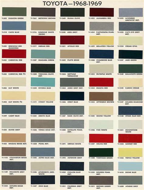 color chart toyota auto paint search auto paint