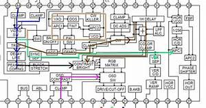Memahami Jalur Sinyal Gambar Pada Ic La76810a