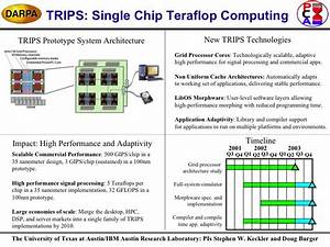 The Trips Project Tera Op Reliable Intelligently