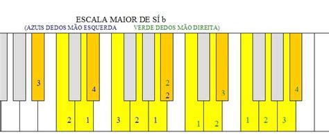 si鑒e de piano o pianista escala maior de sí bemol
