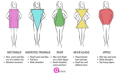 Finding The Perfect Lingerie For Your Body Shape