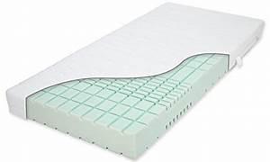 Kaltschaummatratze 120x200 H3 : m bel von matratzenheld g nstig online kaufen bei m bel garten ~ Markanthonyermac.com Haus und Dekorationen