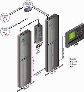 Crestron Green Light Power Switching Manuals