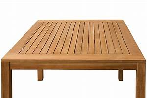 Table En Teck Jardin : table de jardin carr e en teck massif pour le repas au ~ Melissatoandfro.com Idées de Décoration