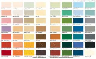Nerolac Exterior Paints Shade Card
