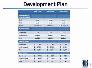 construction management thesis ideas