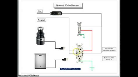 wiring diagram garbage disposal switch garbage disposal wall switch wiring diagrams best site