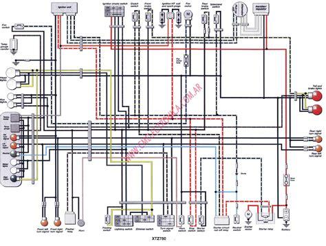 diagrama yamaha xtz750