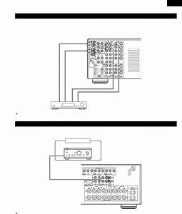 Page 11 Of Denon Stereo Receiver Avr 982 User Guide