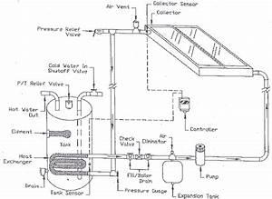 Indirect Solar Water Heating System W  80 Gal  Tank  U0026 40 Sq