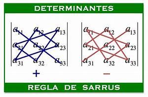 Determinante Berechnen 2x2 : determinantes taringa ~ Themetempest.com Abrechnung