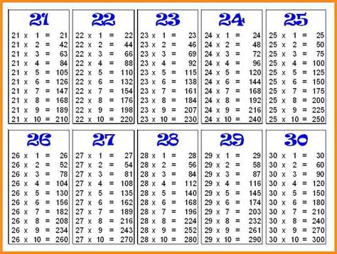 table de multiplication de 30 multiplication table chart from 1 to 30 multiplication table 30x30 multiplication chart up to