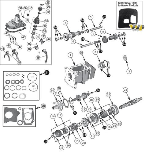 84 J10 V8 Jeep Wiring Diagram by Transmission And Transfer Variants And Types In Cj S