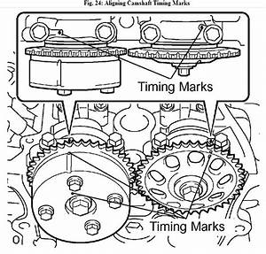 Timing Chain Marks For A Toyota Tarago 2001 Engine 2az