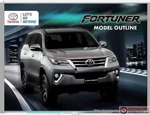 Toyota Gsic