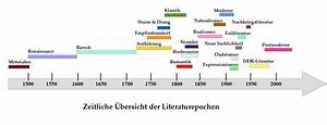 Expressionismus Architektur Merkmale : die epoche der deutschen klassik 1786 1832 lerntexte bungsaufgaben videos ~ Markanthonyermac.com Haus und Dekorationen
