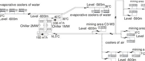 Schematic Diagram Central Air Conditioning System