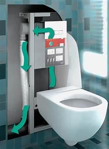 Wc Mit Geruchsabsaugung : mepa pusht sein air wc vorwandelement zur direkten geruchsabsaugung am ort des geschehens ~ Buech-reservation.com Haus und Dekorationen