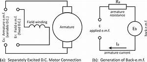 What Is The Relationship Between Back Emf  Flux  And The