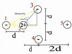 Vektoren Berechnen Online : mp forum kr fte auf punktladungen berechnen matroids matheplanet ~ Themetempest.com Abrechnung