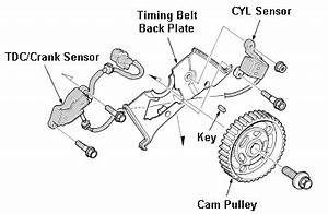 95 honda civic abs wiring diagram imageresizertoolcom With ford f 150 clutch safety switch further 1987 ford f 150 vacuum diagram