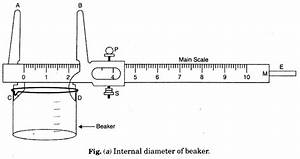 To Measure Internal Diameter And Depth Of A Given Beaker