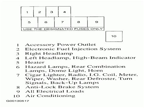 2001 Chevy Tracker Fuse Diagram by 2004 Chevy Tracker Fuse Box Diagram Wiring Forums