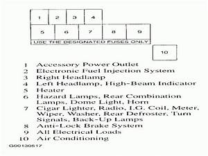 2004 Chevy Tracker Fuse Box Diagram