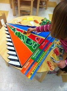 preschool students learning the food pyramid crafts for 200 | 2934046acd081cac6b2397d102a78b9d