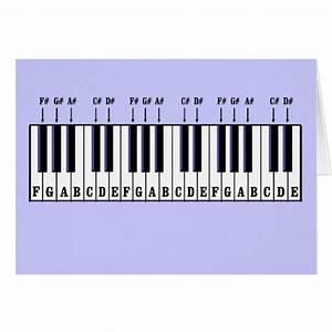 piano keyboard diagram - Video Search Engine at Search.com
