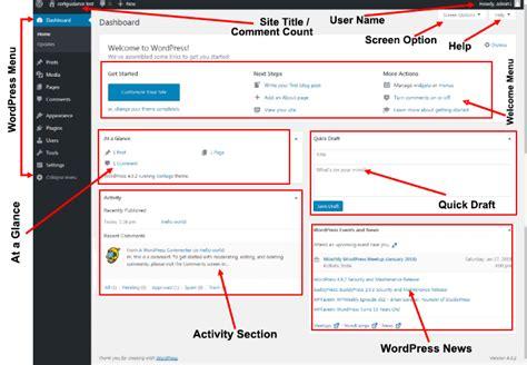 Wordpress Dashboard Tutorial For Beginners