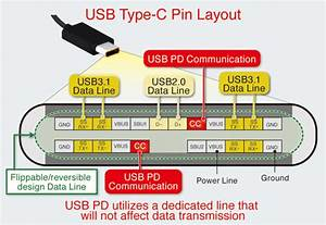 Rohm Tackles Usb Type
