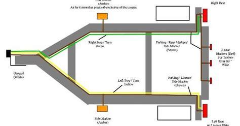 4 Way Trailer Hitch Wiring Diagram by Standard 4 Pole Trailer Light Wiring Diagram Automotive
