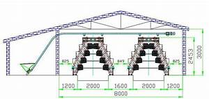 How to Design and Set Up a Poultry Farm? - Hightop ...