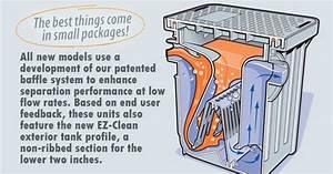 Compact Plastic Grease Trap 15 Gpm