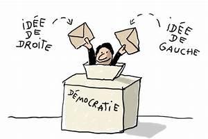 U00c7a Veut Dire Quoi Droite Et Gauche En Politique