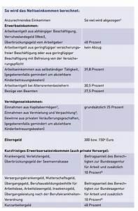 Witwenrente Berechnen Deutsche Rentenversicherung : wie hoch w rde ihre witwenrente ausfallen ~ Themetempest.com Abrechnung