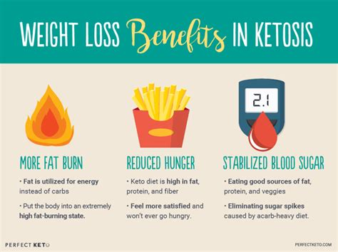 backing soft skills guide  ketogenic diet supplements