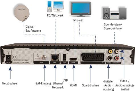 telestar diginova  hd digitaler hdtv sat receiver inkl