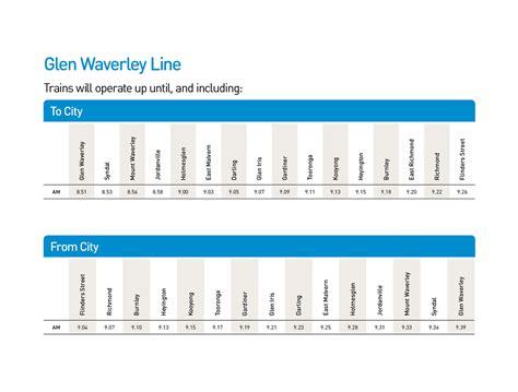 All About Resumes Glen Waverley by Industrial Glen Waverley Line Metro Trains